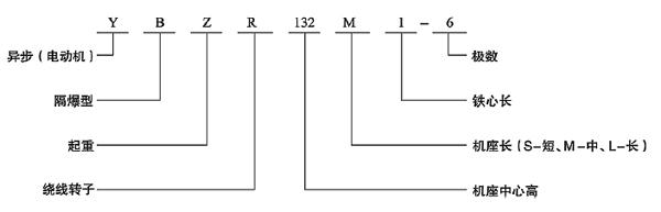 线转子三相异步电动机