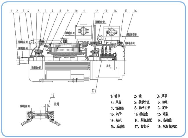 电动机的集电环用塑料模压结构.